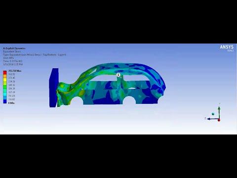 CAE trong ngành công nghiệp ô tô