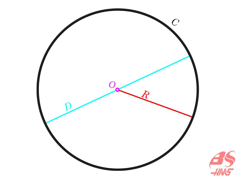Công thức tính độ dài đường tròn