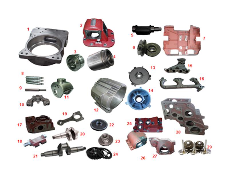 Các sản phẩm của gia công cơ khí là gì?