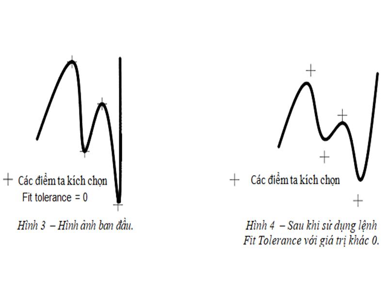 Các lựa chọn của lệnh vẽ đường cong trong CAD