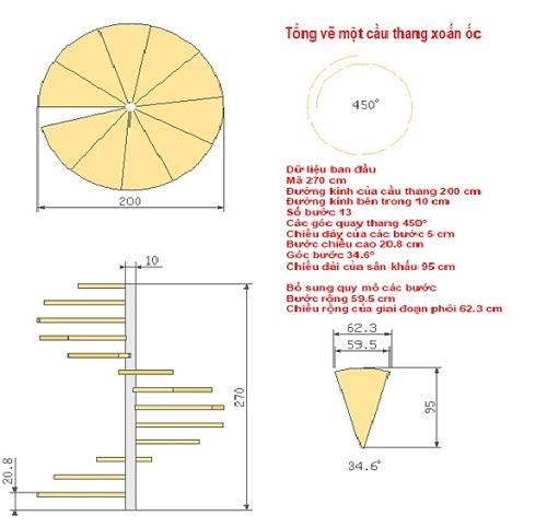 tính toán cầu thang xoắn
