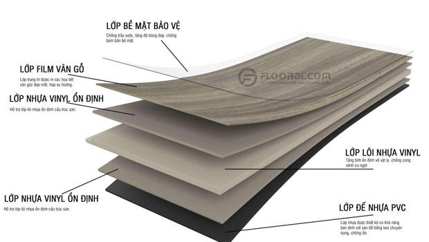 Có thành phần nguyên liệu chính là nhựa PVC nguyên sinh