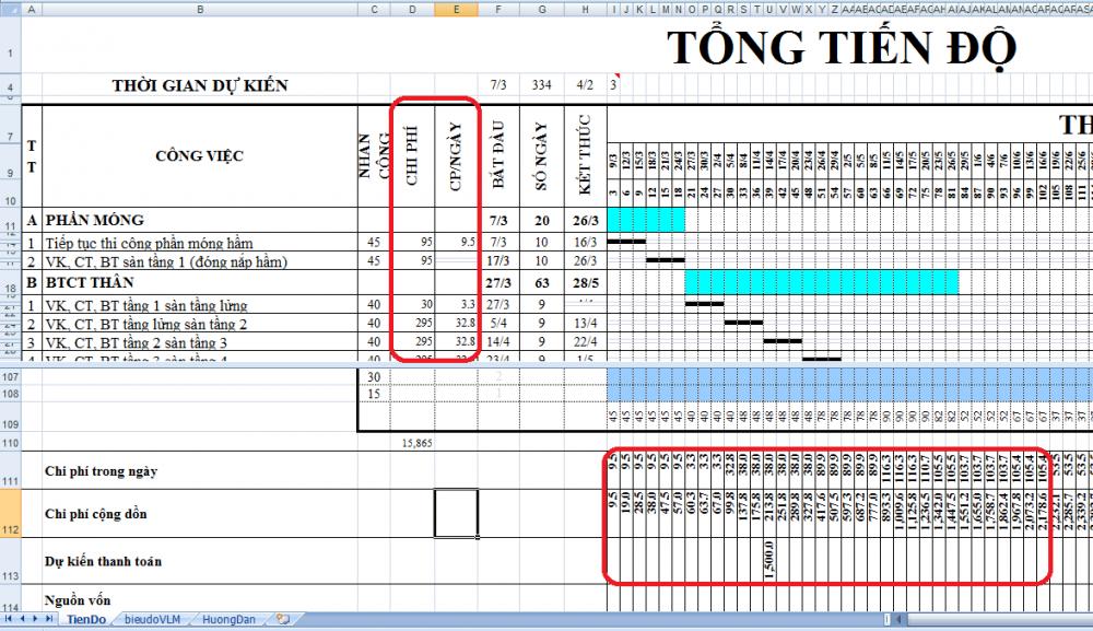 File Quản Lý Tiến độ Bằng Excel