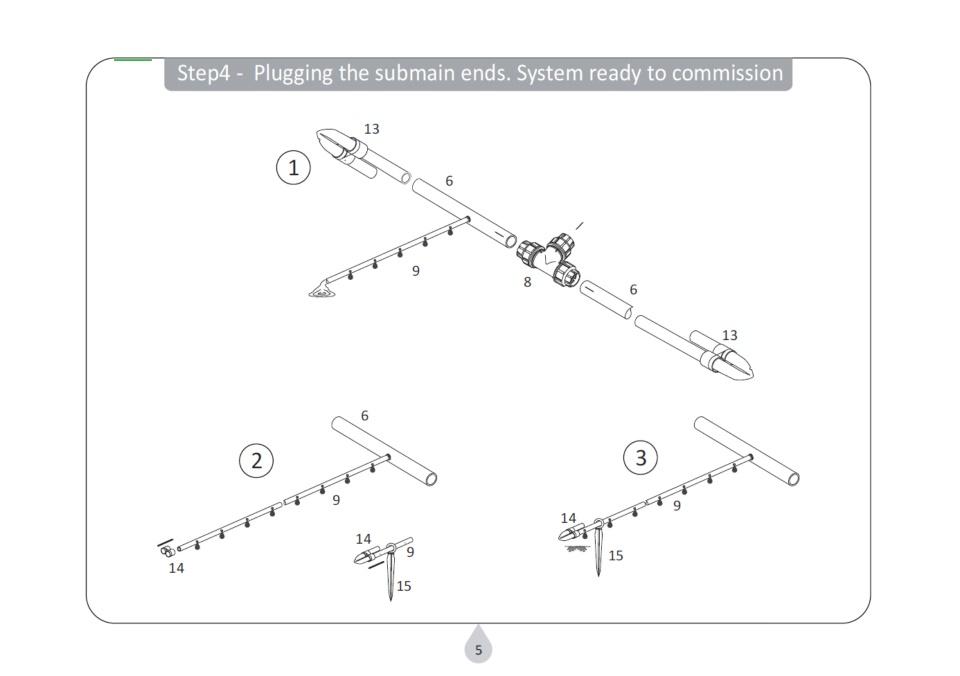 Hướng dẫn chi tiết cách lắp đặt hệ thống tưới nhỏ giọt