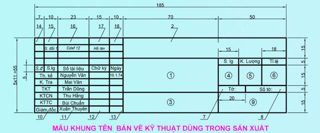 Cách vẽ khung tên trong sản xuất: