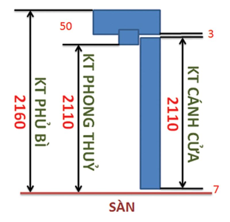 Kích thước thông thủy là gì? Minh họa bằng hình ảnh dễ hiểu nhất