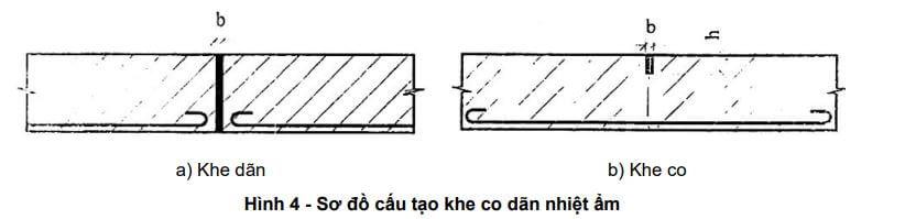 Minh họa khe co và khe giãn theo TCVN 9345 -2012