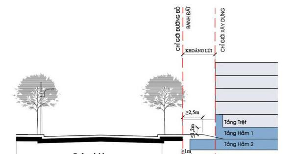quy định về chỉ giới xây dựng 3