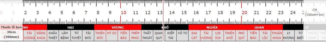 thuoc-lo-ban-38,8cm